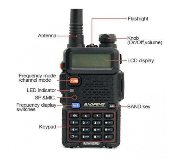 Baofeng Portable two way radio